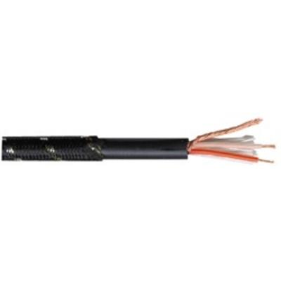 Profesjonalny kabel symetryczny w oplocie